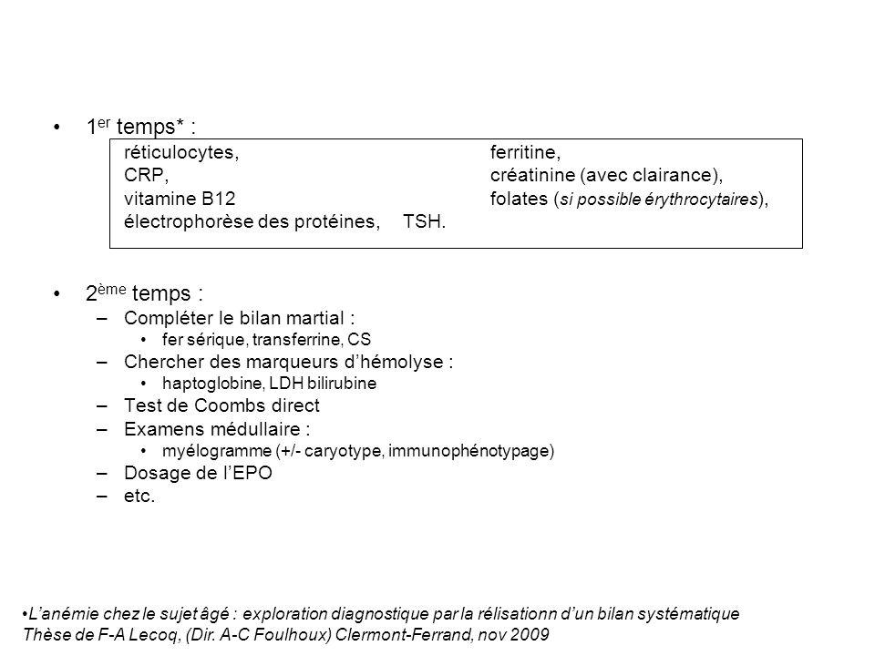 1 er temps* : réticulocytes, ferritine, CRP, créatinine (avec clairance), vitamine B12 folates ( si possible érythrocytaires ), électrophorèse des protéines, TSH.