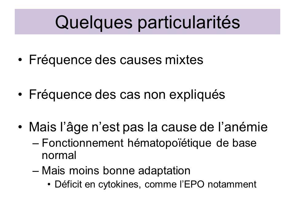 Ferritine normale…et Syndrome inflammatoire ( et fer serique ) Anémie inflammatoire +/- carence martiale associée Fer sérique ( et pas de syndrome inflammatoire ) Anémies microcytaires hypersideremiques