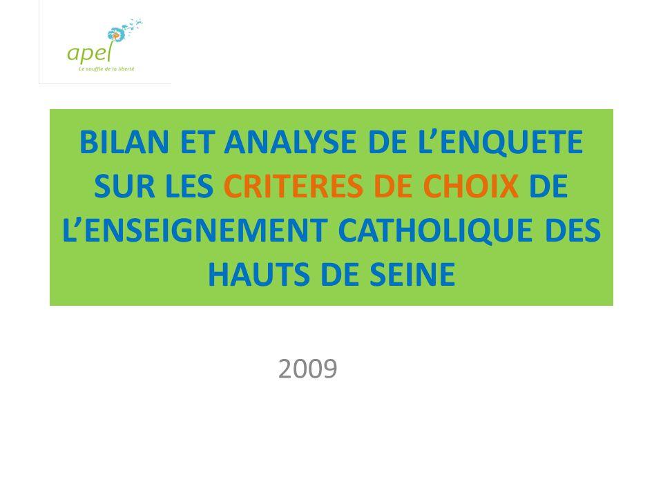 BILAN ET ANALYSE DE LENQUETE SUR LES CRITERES DE CHOIX DE LENSEIGNEMENT CATHOLIQUE DES HAUTS DE SEINE 2009