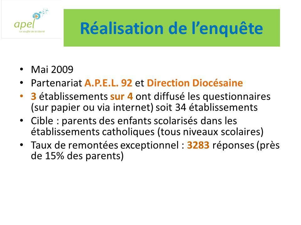 Réalisation de lenquête Mai 2009 Partenariat A.P.E.L.