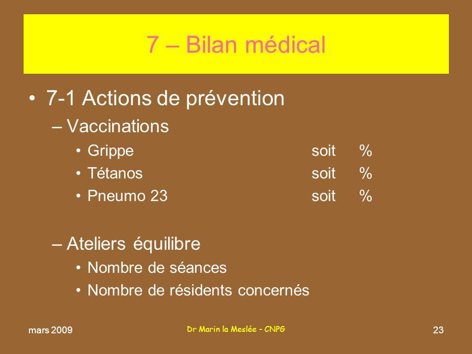 Dr Marin la Meslée - CNPG 23 7-1 Actions de prévention –Vaccinations Grippesoit % Tétanossoit % Pneumo 23soit % –Ateliers équilibre Nombre de séances Nombre de résidents concernés 7 – Bilan médical mars 2009