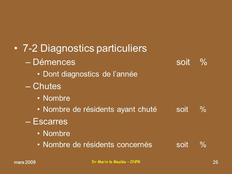 Dr Marin la Meslée - CNPG 25 7-2 Diagnostics particuliers –Démences soit % Dont diagnostics de lannée –Chutes Nombre Nombre de résidents ayant chuté soit % –Escarres Nombre Nombre de résidents concernés soit % mars 2009