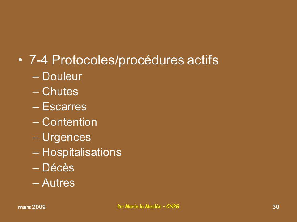 Dr Marin la Meslée - CNPG 30 7-4 Protocoles/procédures actifs –Douleur –Chutes –Escarres –Contention –Urgences –Hospitalisations –Décès –Autres mars 2009