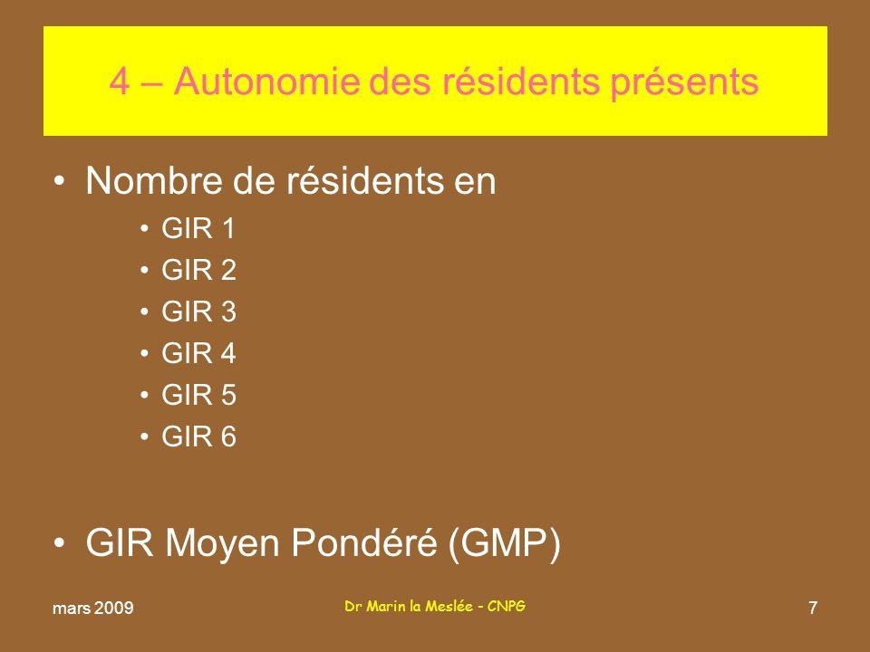 Dr Marin la Meslée - CNPG 18 6-8 Dossiers de soins –Nombre de résidents munissoit % –Évaluation mars 2009