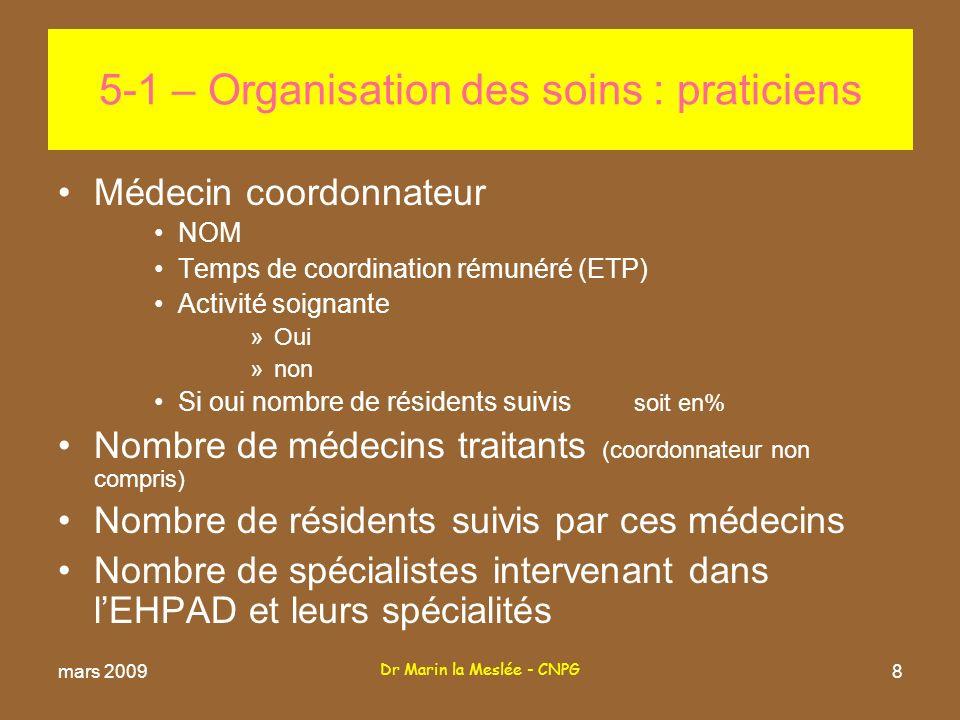 Dr Marin la Meslée - CNPG 19 Établissements Services –Actives –En négociation –À prévoir 6 –10 Conventions mars 2009