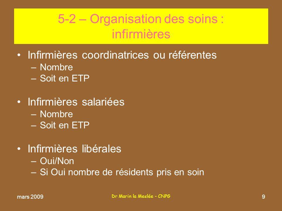 Dr Marin la Meslée - CNPG 9 Infirmières coordinatrices ou référentes –Nombre –Soit en ETP Infirmières salariées –Nombre –Soit en ETP Infirmières libérales –Oui/Non –Si Oui nombre de résidents pris en soin 5-2 – Organisation des soins : infirmières mars 2009