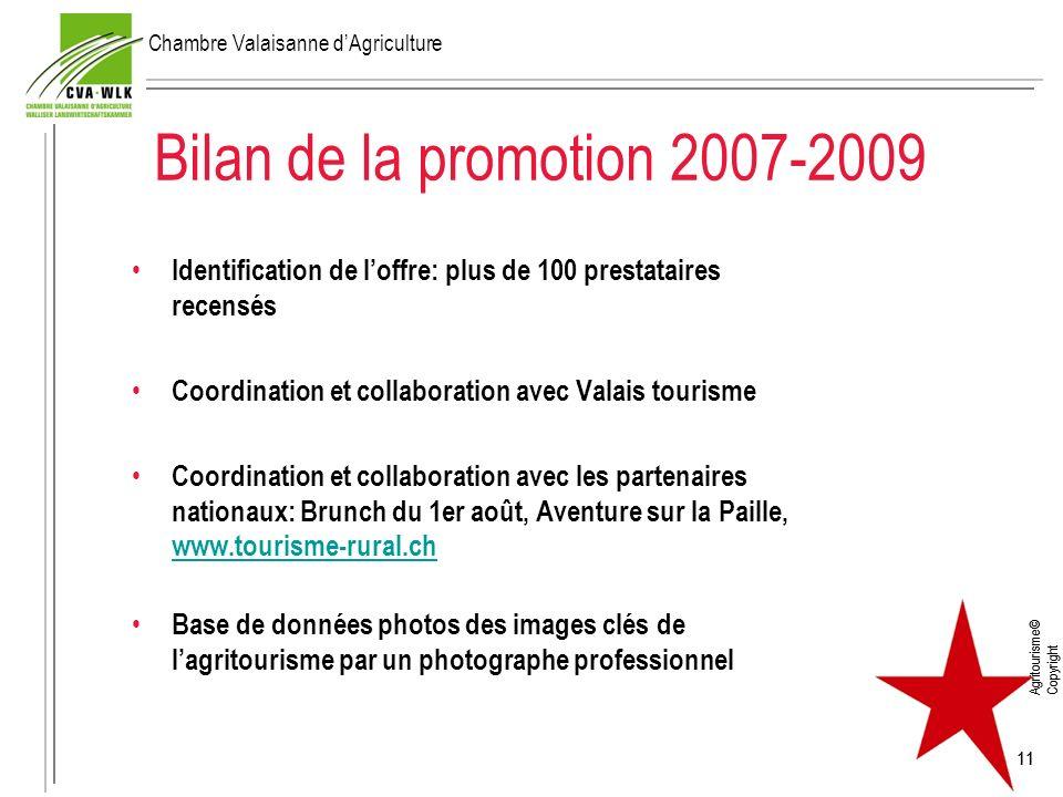 Agritourisme© Copyright 11 Bilan de la promotion 2007-2009 Identification de loffre: plus de 100 prestataires recensés Coordination et collaboration a