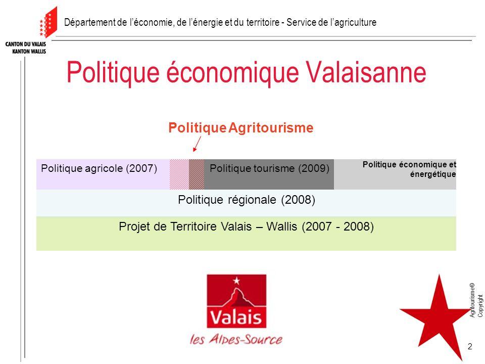 Agritourisme© Copyright 2 Politique économique Valaisanne Projet de Territoire Valais – Wallis (2007 - 2008) Politique agricole (2007)Politique tourisme (2009) Politique économique et énergétique Politique régionale (2008) Politique Agritourisme Département de léconomie, de lénergie et du territoire - Service de lagriculture