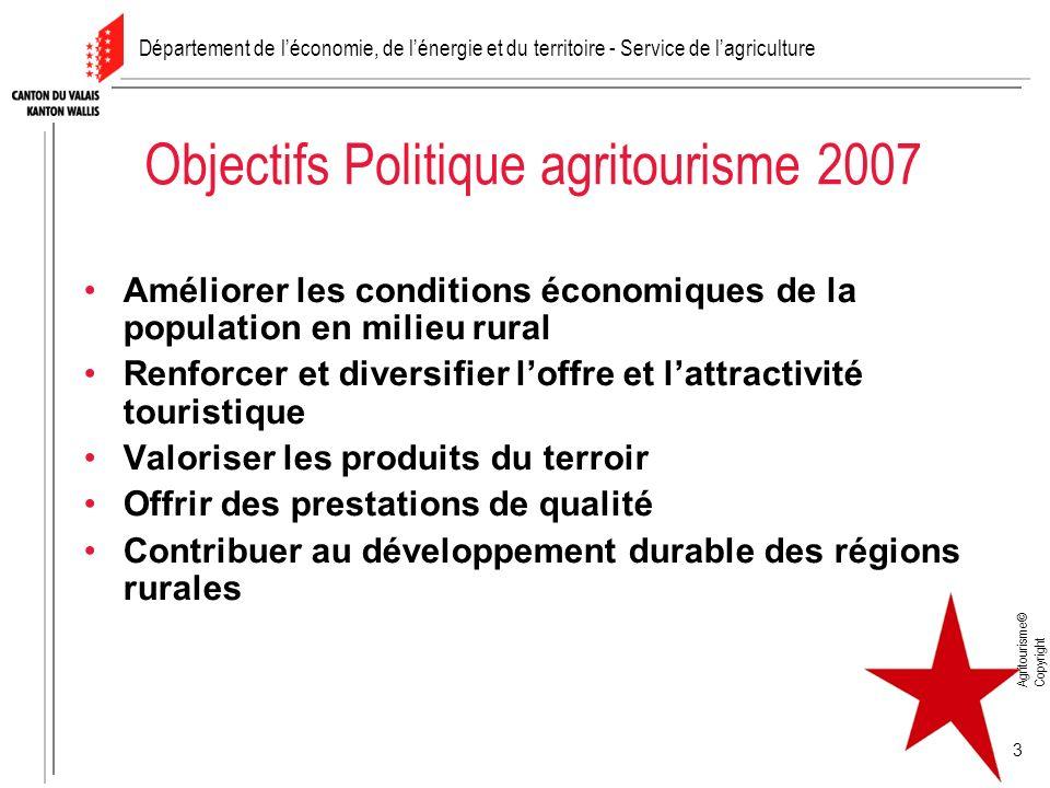 Agritourisme© Copyright 3 Objectifs Politique agritourisme 2007 Améliorer les conditions économiques de la population en milieu rural Renforcer et div