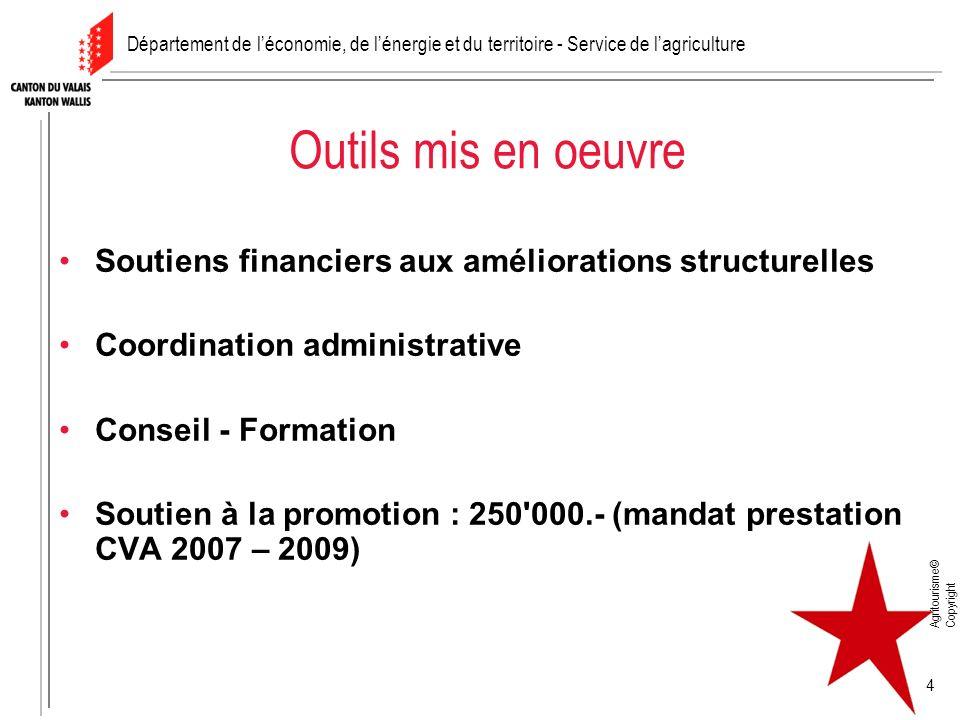 Agritourisme© Copyright 4 Outils mis en oeuvre Soutiens financiers aux améliorations structurelles Coordination administrative Conseil - Formation Sou