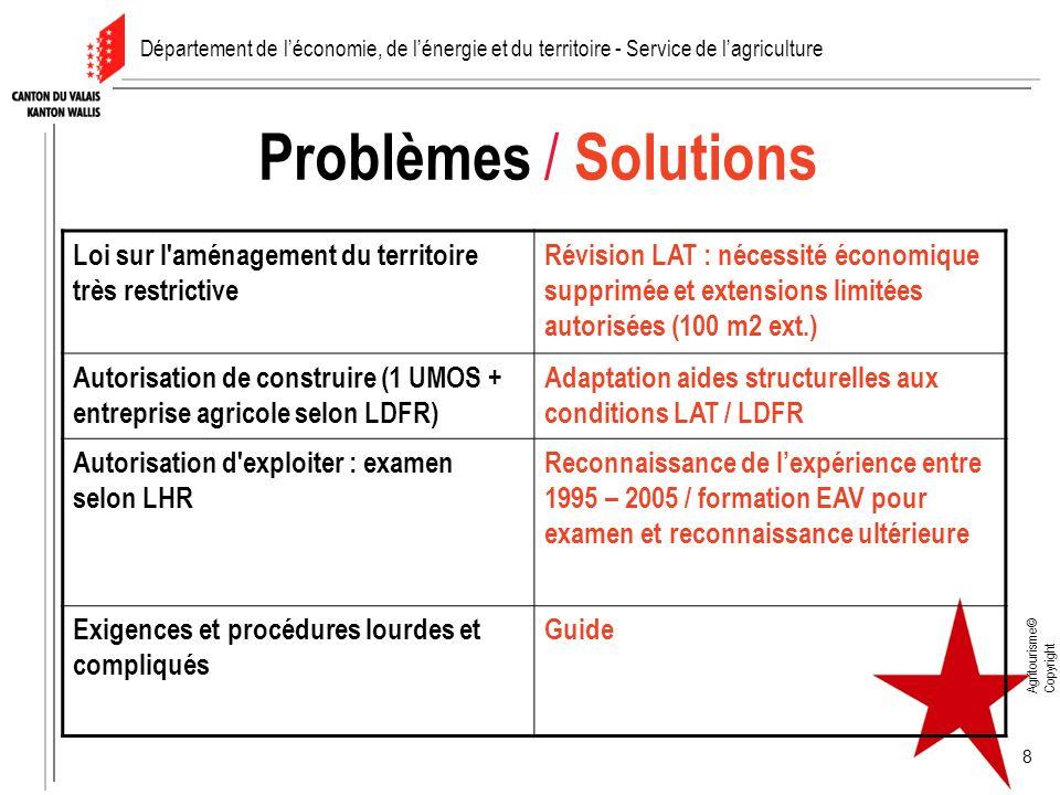 Agritourisme© Copyright 8 Problèmes / Solutions Loi sur l'aménagement du territoire très restrictive Révision LAT : nécessité économique supprimée et