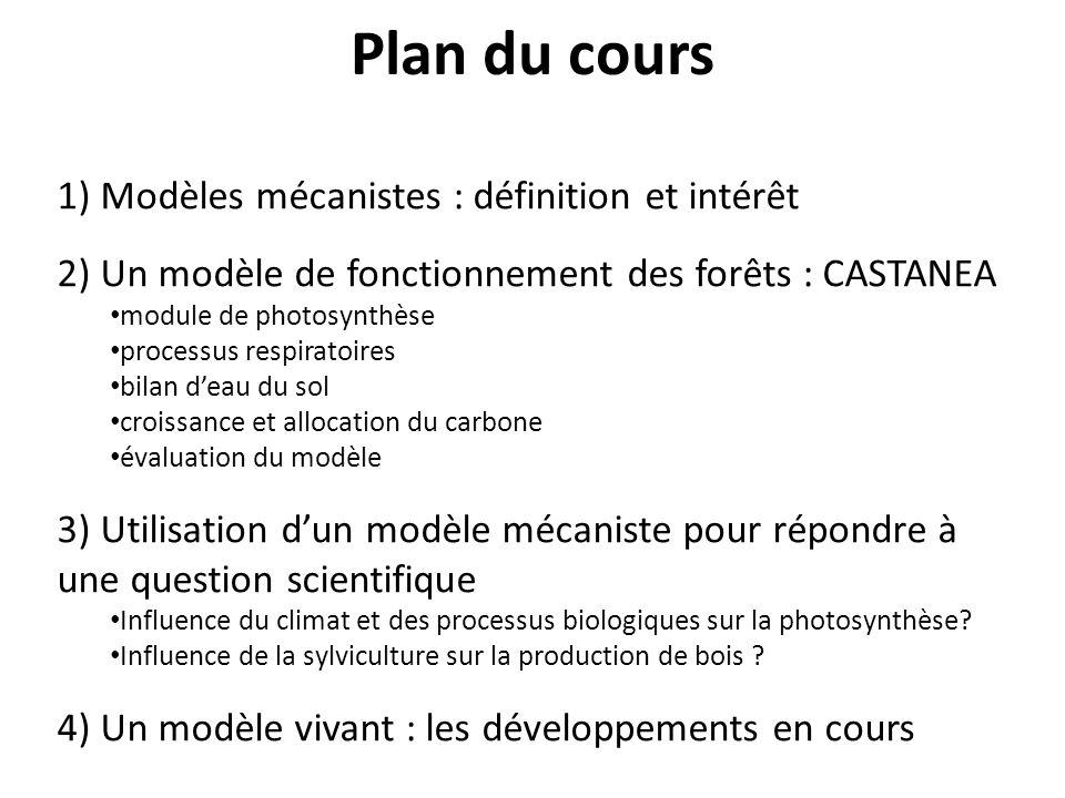 Résolution analytique proposée par Baldocchi, 1994 : Modélisation de lassimilation foliaire Couplage BWB-Farquhar