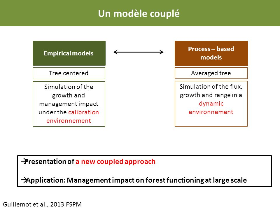 Process – based models Simulation of the flux, growth and range in a dynamic environnement Empirical models Simulation of the growth and management impact under the calibration environnement Presentation of a new coupled approach Application: Management impact on forest functioning at large scale Averaged tree Tree centered Un modèle couplé Guillemot et al., 2013 FSPM