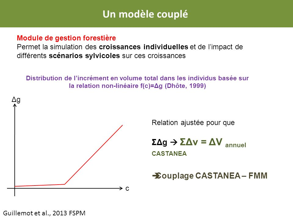 Distribution de lincrément en volume total dans les individus basée sur la relation non-linéaire f(c)=Δg (Dhôte, 1999) ΔgΔg c Relation ajustée pour que ΣΔg ΣΔv = ΔV annuel CASTANEA Couplage CASTANEA – FMM Module de gestion forestière Permet la simulation des croissances individuelles et de limpact de différents scénarios sylvicoles sur ces croissances Guillemot et al., 2013 FSPM Un modèle couplé