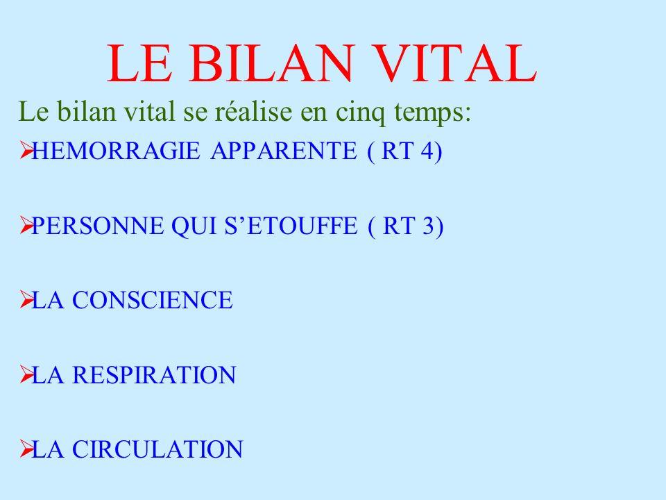 LE BILAN VITAL Le bilan vital se réalise en cinq temps: HEMORRAGIE APPARENTE ( RT 4) PERSONNE QUI SETOUFFE ( RT 3) LA CONSCIENCE LA RESPIRATION LA CIR