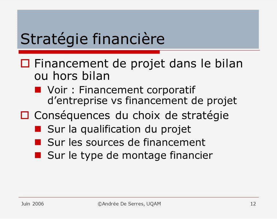 Juin 2006©Andrée De Serres, UQAM12 Stratégie financière Financement de projet dans le bilan ou hors bilan Voir : Financement corporatif dentreprise vs