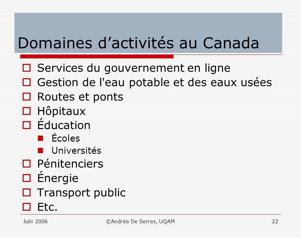 Juin 2006©Andrée De Serres, UQAM22 Domaines dactivités au Canada Services du gouvernement en ligne Gestion de l'eau potable et des eaux usées Routes e