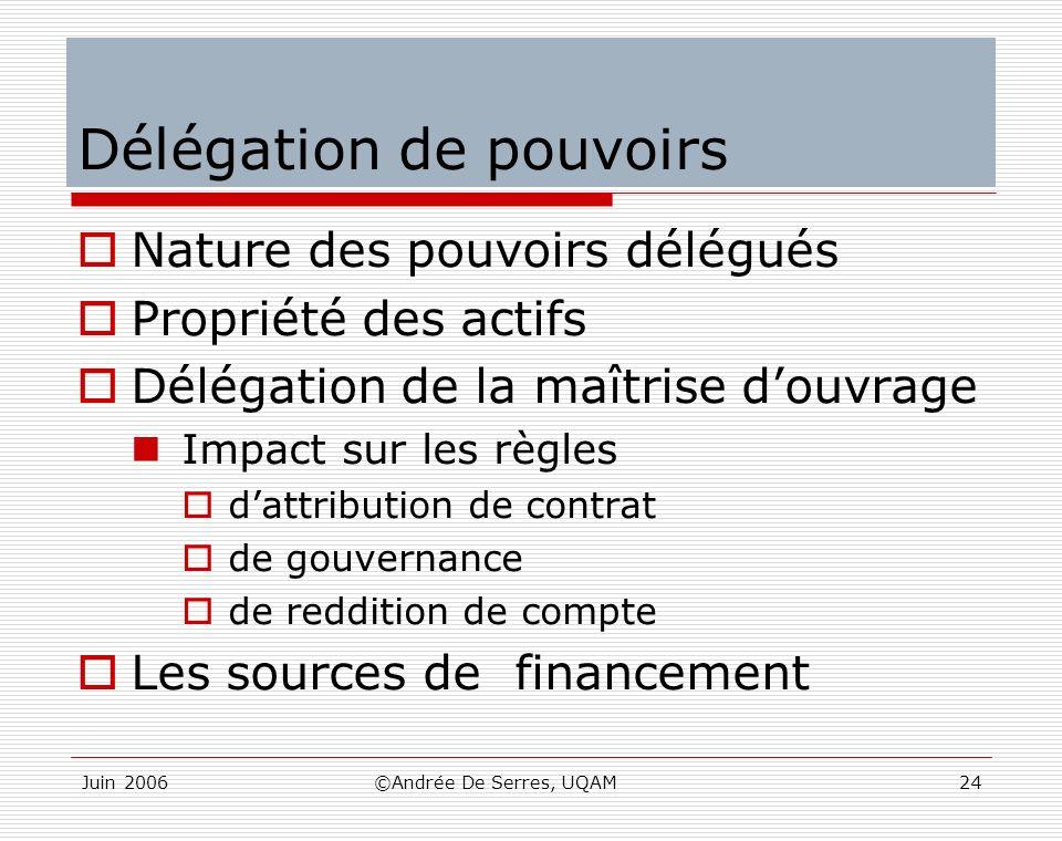 Juin 2006©Andrée De Serres, UQAM24 Délégation de pouvoirs Nature des pouvoirs délégués Propriété des actifs Délégation de la maîtrise douvrage Impact