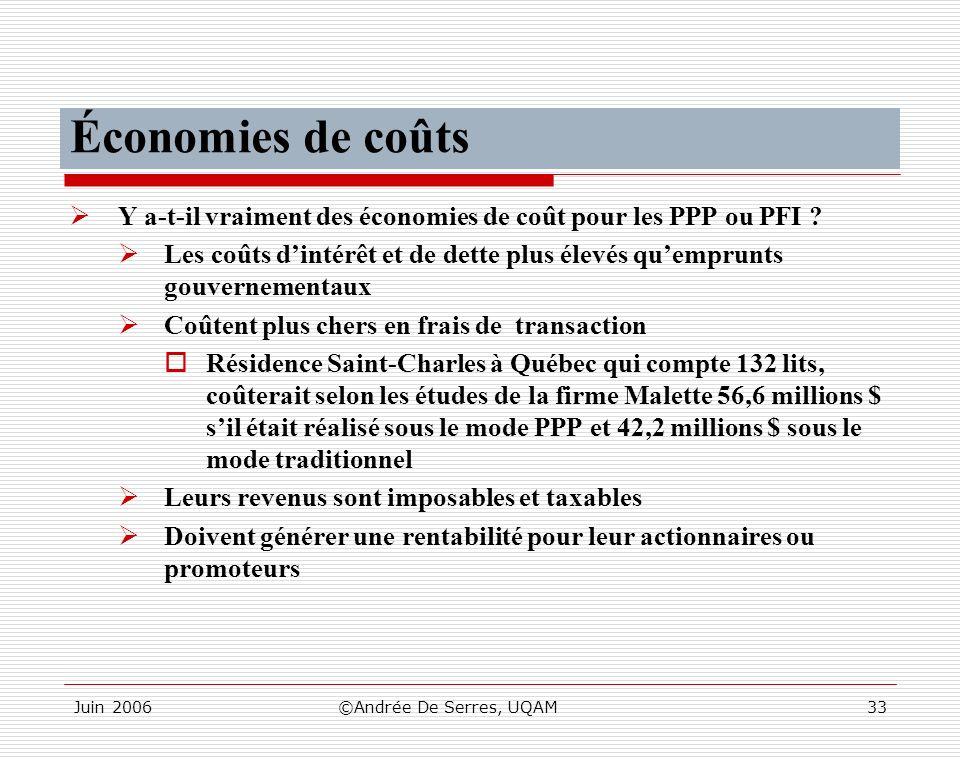 Juin 2006©Andrée De Serres, UQAM33 Économies de coûts Y a-t-il vraiment des économies de coût pour les PPP ou PFI ? Les coûts dintérêt et de dette plu