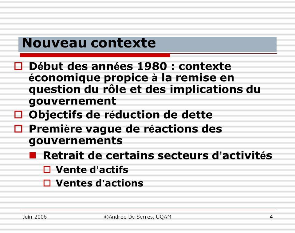 Juin 2006©Andrée De Serres, UQAM4 Nouveau contexte D é but des ann é es 1980 : contexte é conomique propice à la remise en question du rôle et des imp