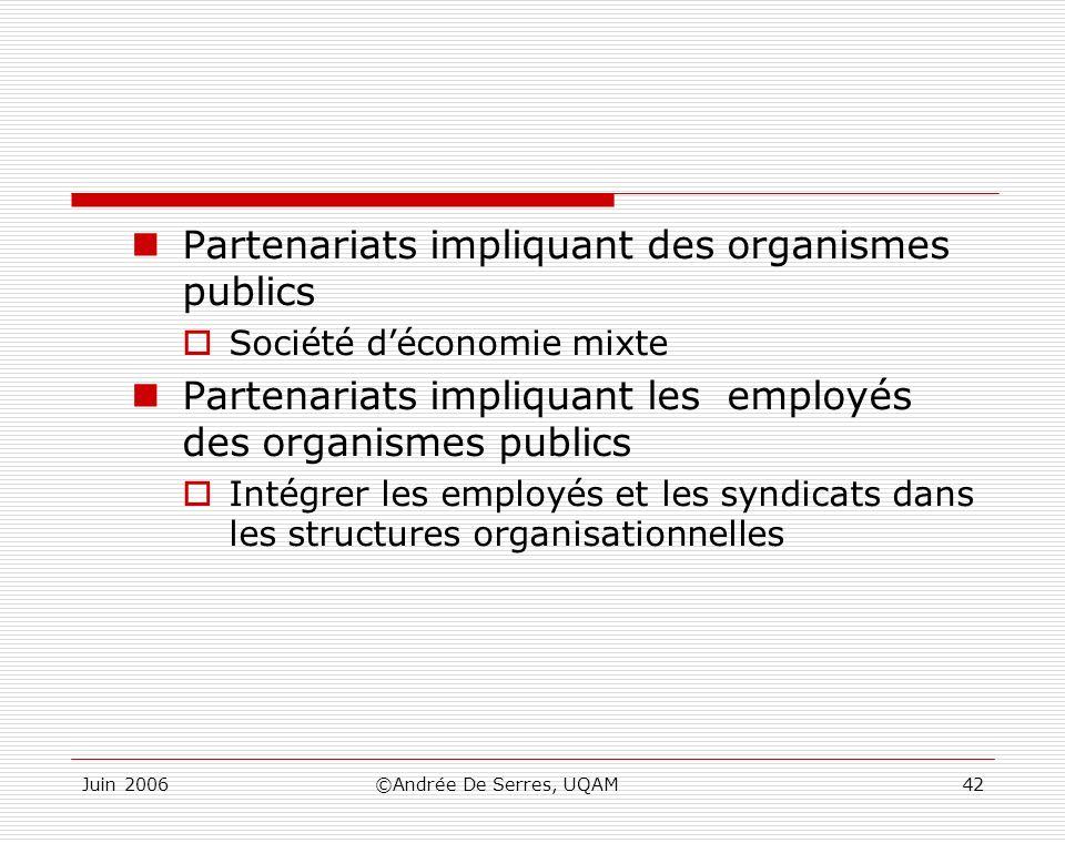 Juin 2006©Andrée De Serres, UQAM42 Partenariats impliquant des organismes publics Société déconomie mixte Partenariats impliquant les employés des org