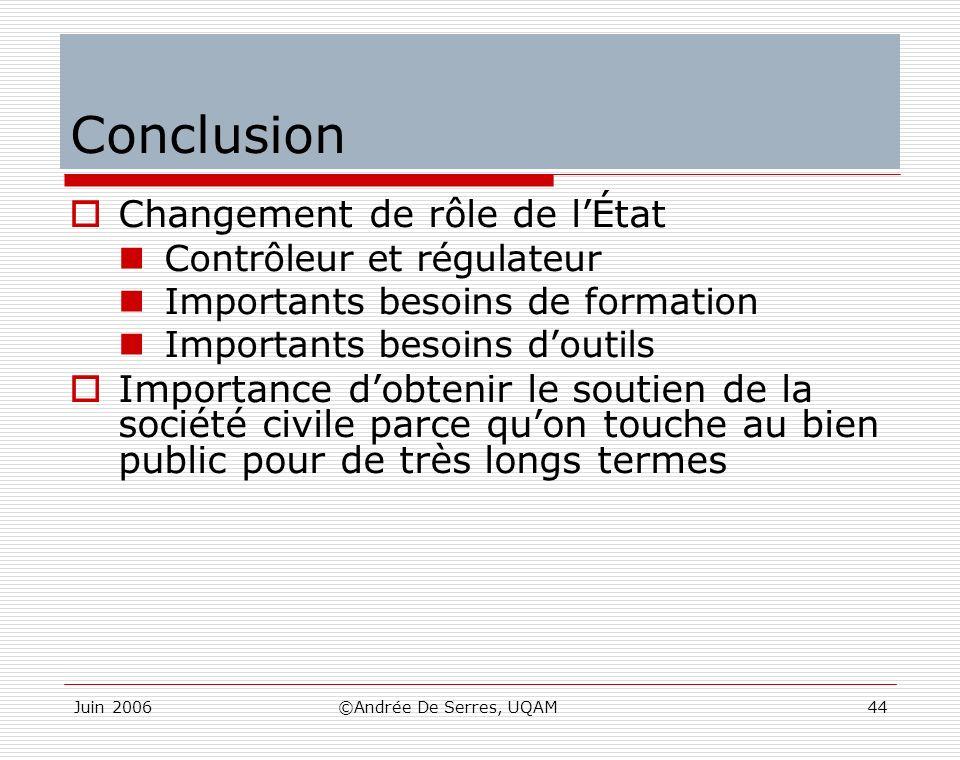 Juin 2006©Andrée De Serres, UQAM44 Conclusion Changement de rôle de lÉtat Contrôleur et régulateur Importants besoins de formation Importants besoins