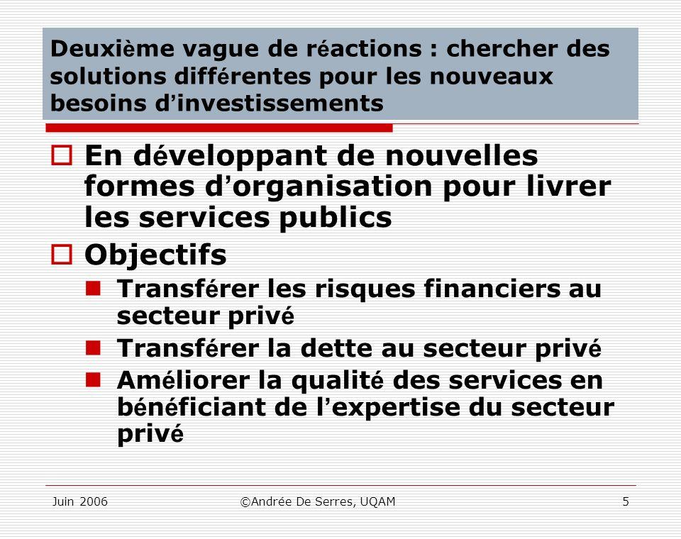 Juin 2006©Andrée De Serres, UQAM5 Deuxi è me vague de r é actions : chercher des solutions diff é rentes pour les nouveaux besoins d investissements E