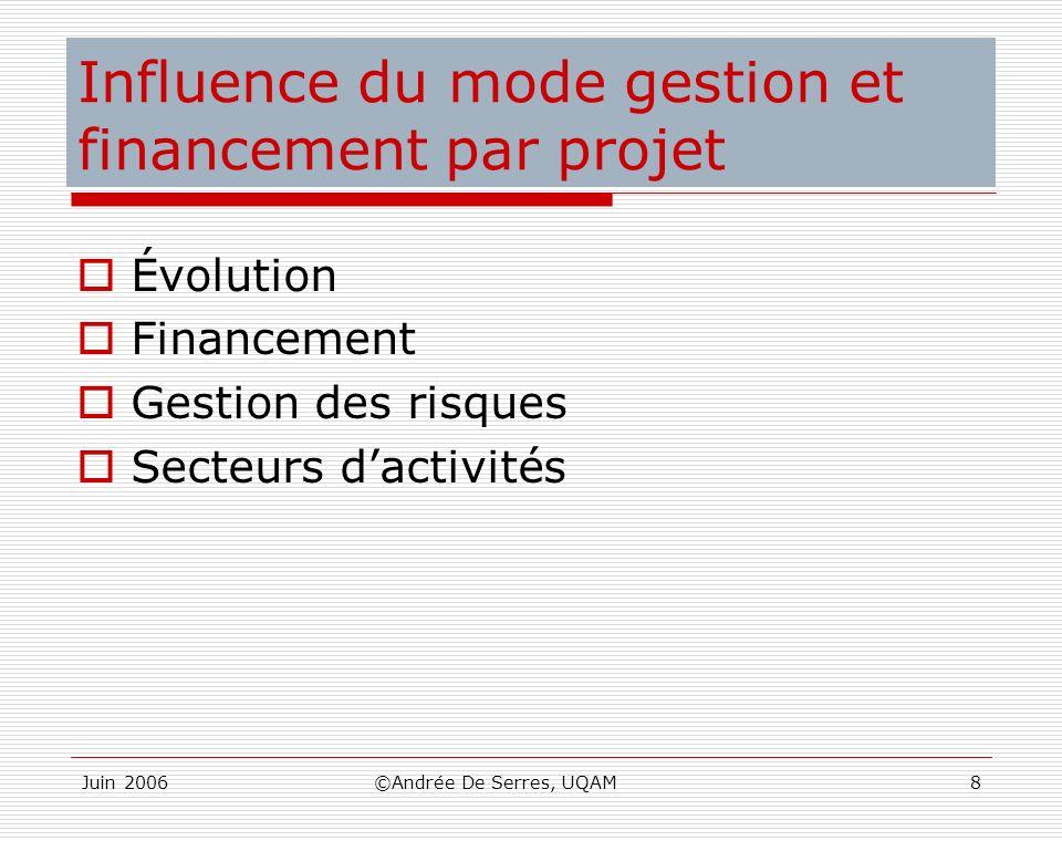 Juin 2006©Andrée De Serres, UQAM8 Influence du mode gestion et financement par projet Évolution Financement Gestion des risques Secteurs dactivités