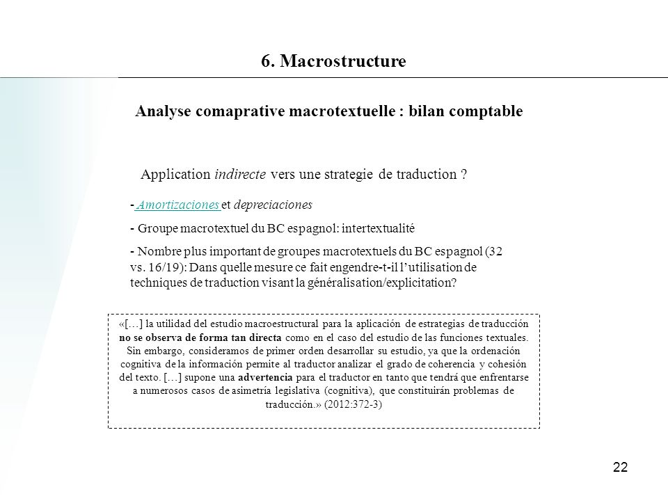 Analyse comaprative macrotextuelle : bilan comptable Application indirecte vers une strategie de traduction ? - Amortizaciones et depreciaciones Amort