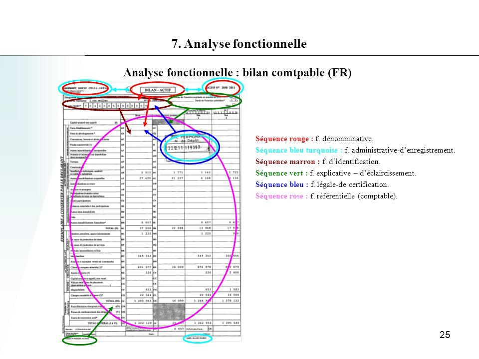 Analyse fonctionnelle : bilan comtpable (FR) Séquence rouge : f.