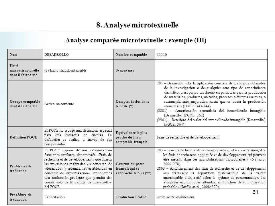Analyse comparée microtextuelle : exemple (III) 8.