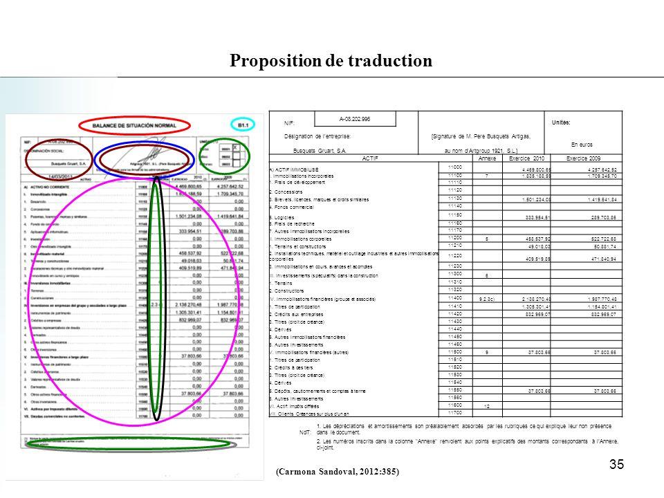 NIF: A-08.202.996 Unités: Désignation de l entreprise: [Signature de M.
