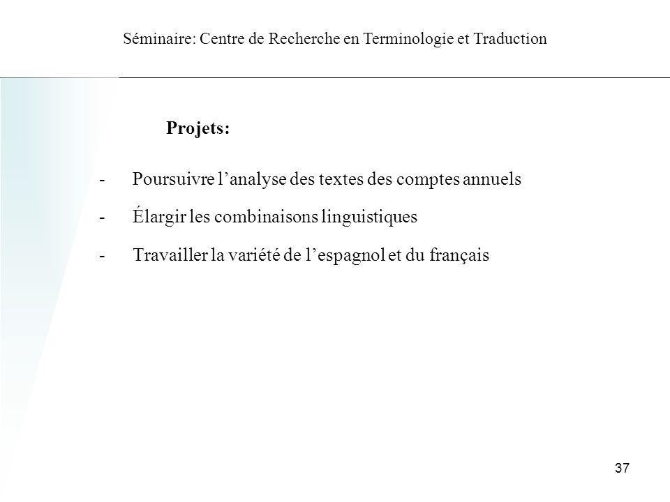Séminaire: Centre de Recherche en Terminologie et Traduction 37 Projets: -Poursuivre lanalyse des textes des comptes annuels -Élargir les combinaisons linguistiques -Travailler la variété de lespagnol et du français