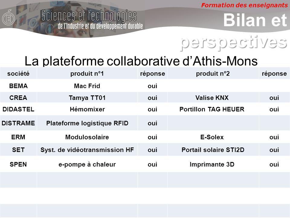 Formation des enseignants perspectives Bilan et perspectives La plateforme collaborative dAthis-Mons sociétéproduit n°1Prêté ?produit n°2Prêté .