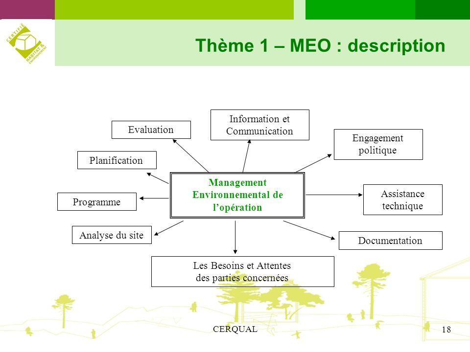 CERQUAL 18 Thème 1 – MEO : description Management Environnemental de lopération Evaluation Information et Communication Engagement politique Planifica
