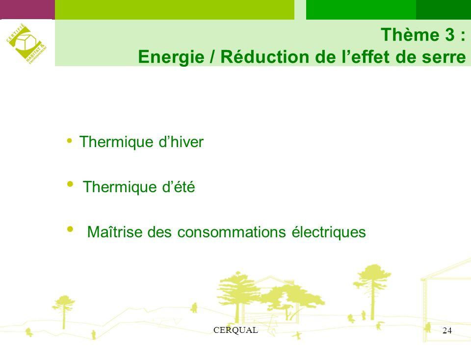 CERQUAL 24 Thème 3 : Energie / Réduction de leffet de serre Thermique dhiver Thermique dété Maîtrise des consommations électriques