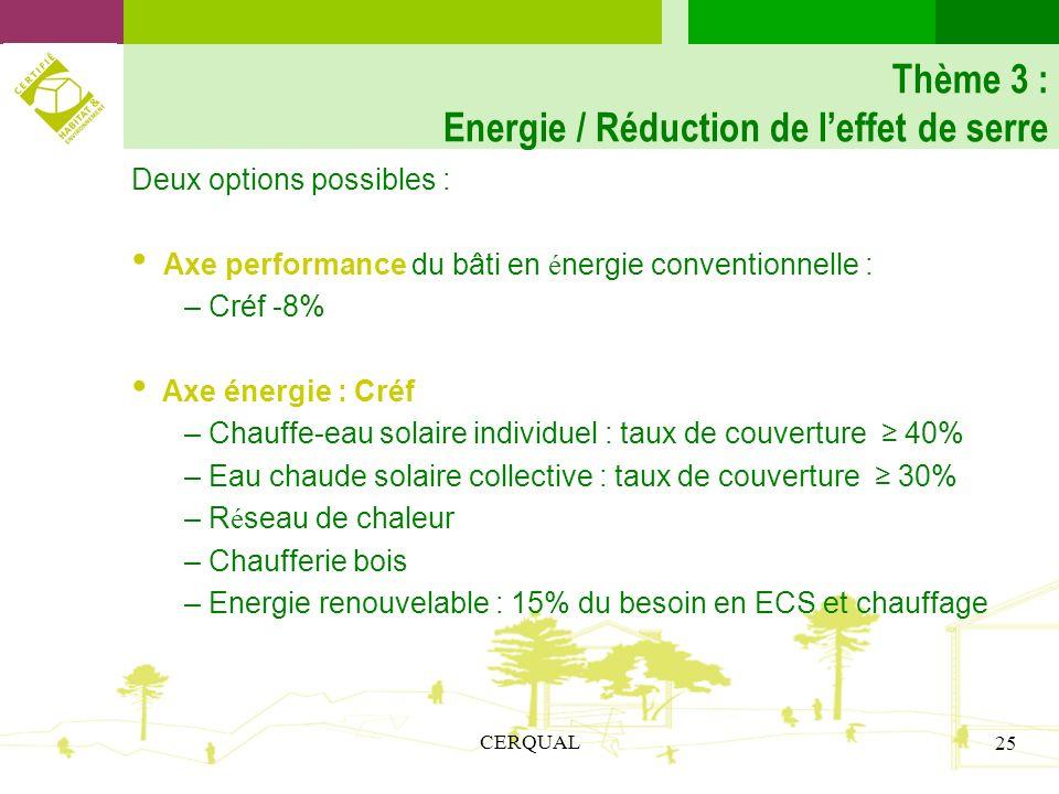 CERQUAL 25 Thème 3 : Energie / Réduction de leffet de serre Deux options possibles : Axe performance du bâti en é nergie conventionnelle : – Créf -8%