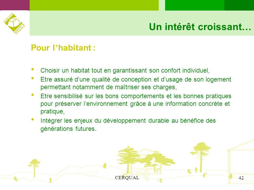 CERQUAL 42 Pour l habitant : Choisir un habitat tout en garantissant son confort individuel, Etre assuré dune qualité de conception et dusage de son l