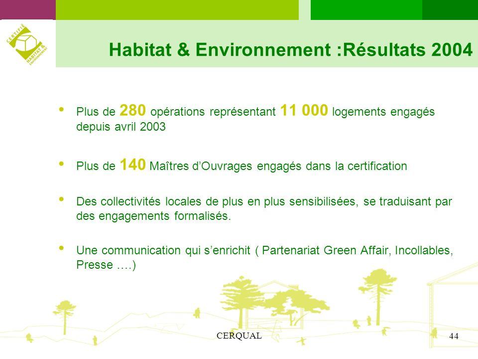 CERQUAL 44 Plus de 280 opérations représentant 11 000 logements engagés depuis avril 2003 Plus de 140 Maîtres dOuvrages engagés dans la certification