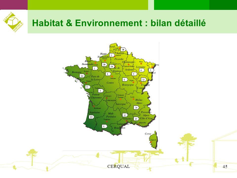 CERQUAL 45 Habitat & Environnement : bilan détaillé