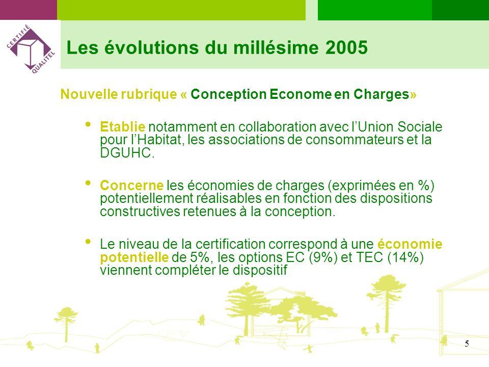 5 Les évolutions du millésime 2005 Nouvelle rubrique « Conception Econome en Charges» Etablie notamment en collaboration avec lUnion Sociale pour lHab
