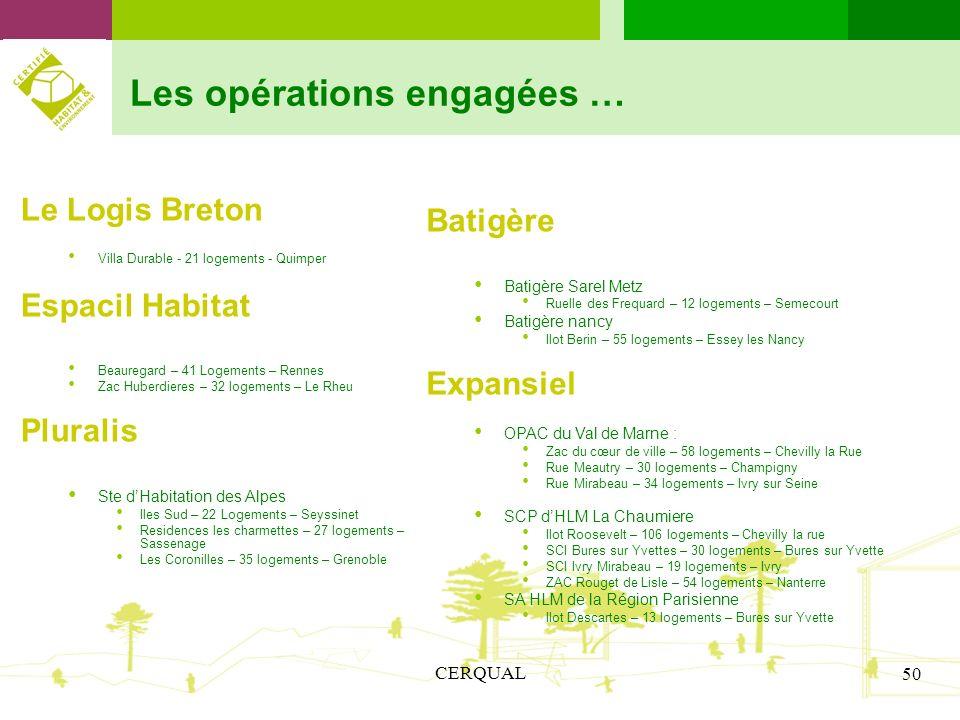 CERQUAL 50 Les opérations engagées … Le Logis Breton Villa Durable - 21 logements - Quimper Espacil Habitat Beauregard – 41 Logements – Rennes Zac Hub