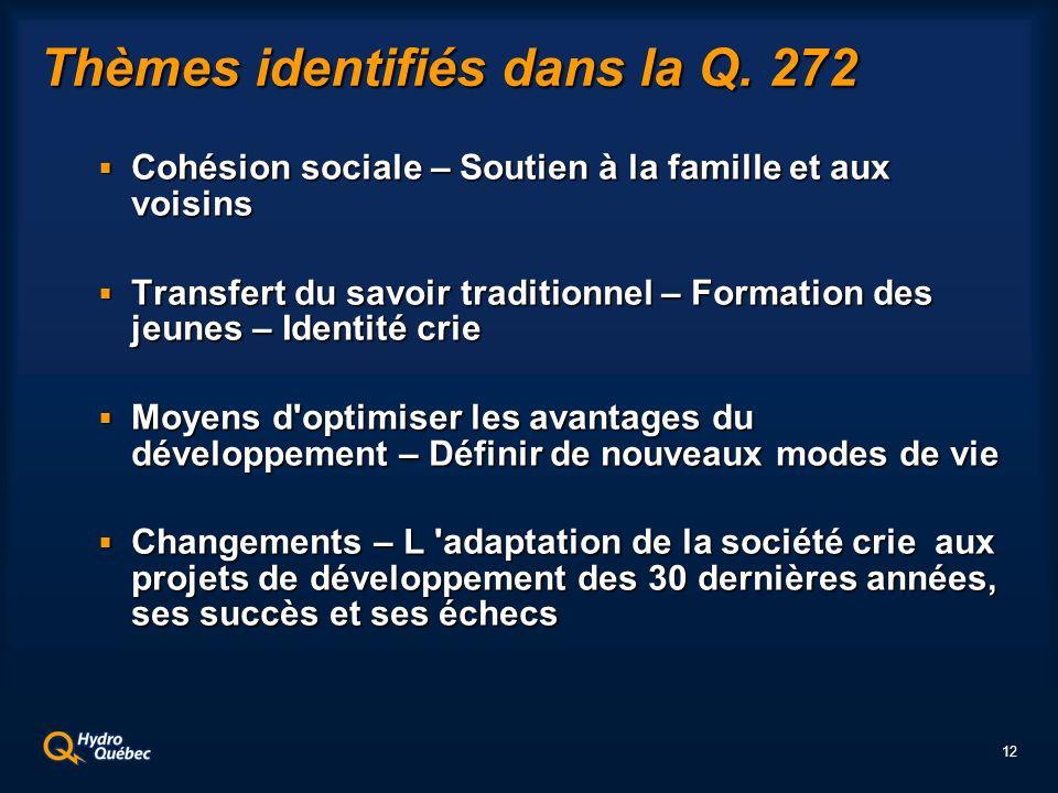 12 Thèmes identifiés dans la Q.