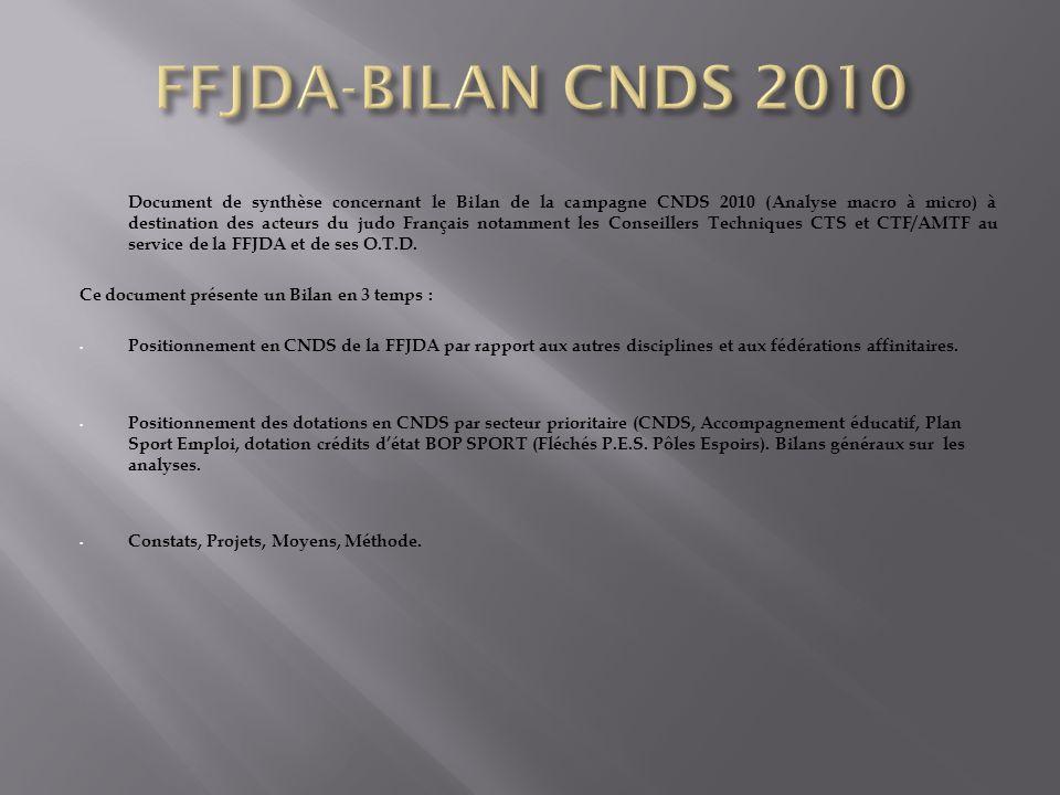 Document de synthèse concernant le Bilan de la campagne CNDS 2010 (Analyse macro à micro) à destination des acteurs du judo Français notamment les Conseillers Techniques CTS et CTF/AMTF au service de la FFJDA et de ses O.T.D.