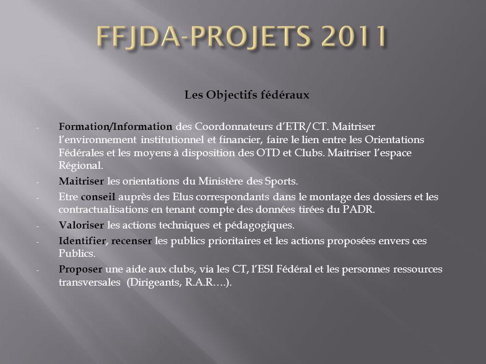 Les Objectifs fédéraux - Formation/Information des Coordonnateurs dETR/CT. Maitriser lenvironnement institutionnel et financier, faire le lien entre l