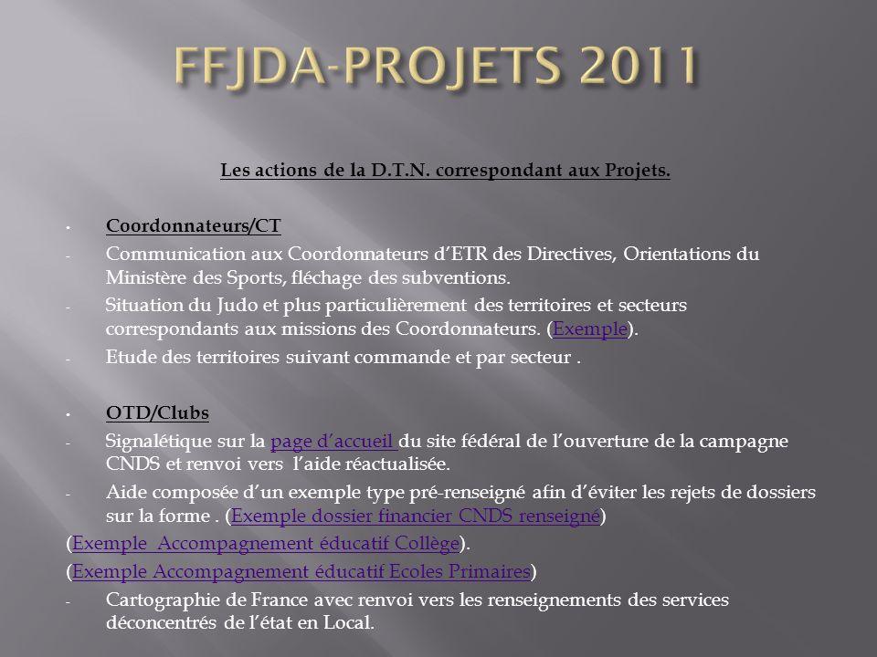 Les actions de la D.T.N. correspondant aux Projets. Coordonnateurs/CT - Communication aux Coordonnateurs dETR des Directives, Orientations du Ministèr
