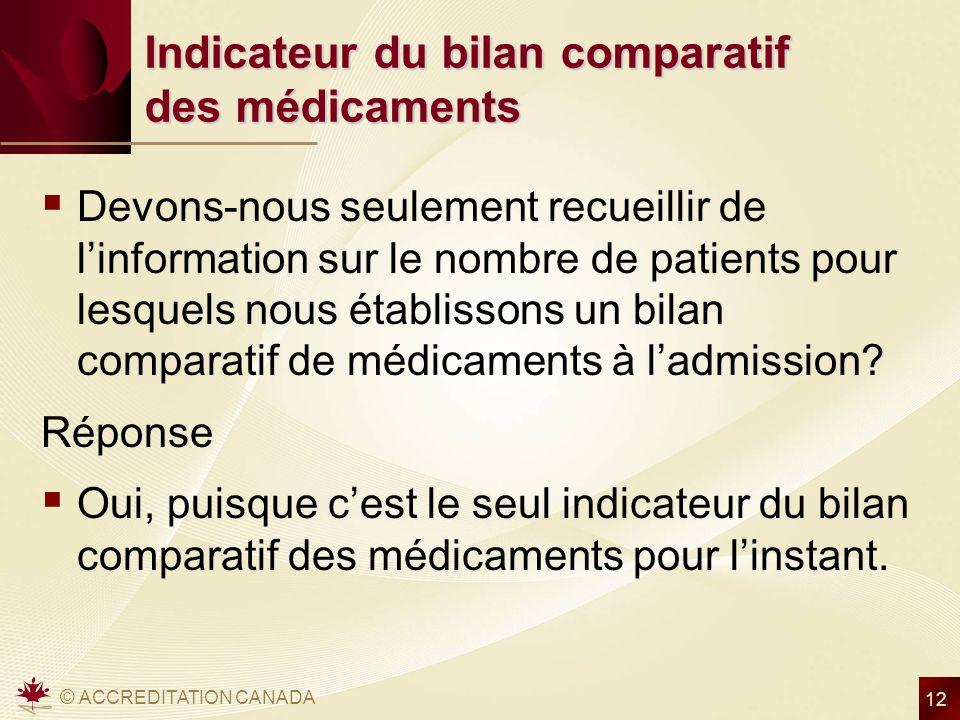 © ACCREDITATION CANADA 12 Indicateur du bilan comparatif des médicaments Devons-nous seulement recueillir de linformation sur le nombre de patients po