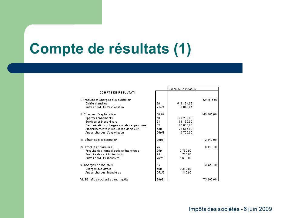 Impôts des sociétés - 6 juin 2009 Compte de résultats (1)