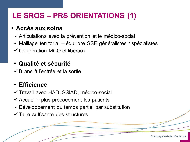Direction générale de loffre de soin LE SROS – PRS ORIENTATIONS (1) Accès aux soins Articulations avec la prévention et le médico-social Maillage terr