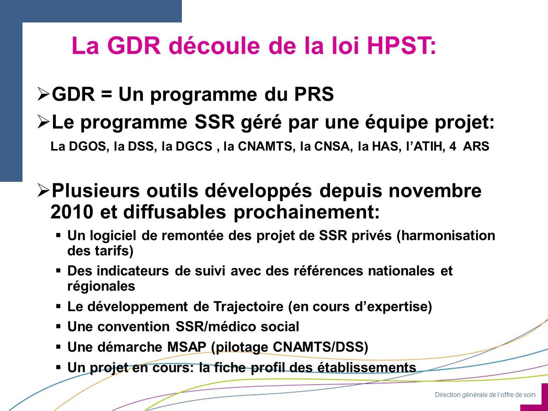 Direction générale de loffre de soin GDR = Un programme du PRS Le programme SSR géré par une équipe projet: La DGOS, la DSS, la DGCS, la CNAMTS, la CNSA, la HAS, lATIH, 4 ARS Plusieurs outils développés depuis novembre 2010 et diffusables prochainement: Un logiciel de remontée des projet de SSR privés (harmonisation des tarifs) Des indicateurs de suivi avec des références nationales et régionales Le développement de Trajectoire (en cours dexpertise) Une convention SSR/médico social Une démarche MSAP (pilotage CNAMTS/DSS) Un projet en cours: la fiche profil des établissements La GDR découle de la loi HPST: